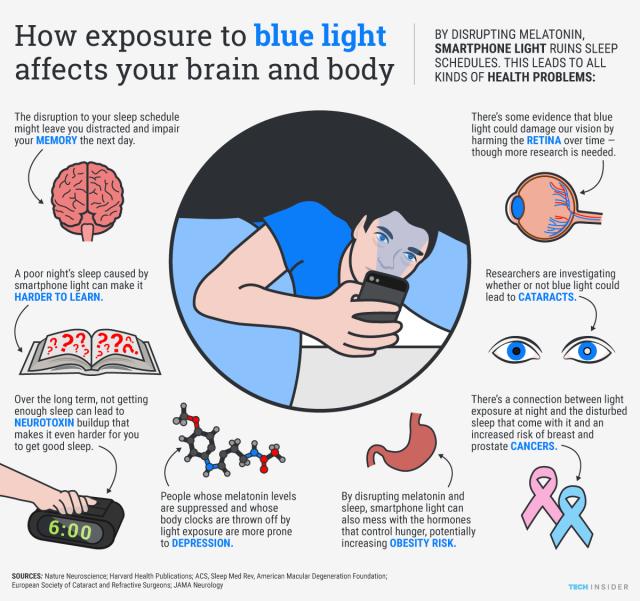 blue-light-affects-body-(1)